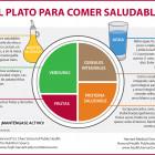 Plato para comer saludable