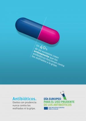 Cápsulas de antibióticos