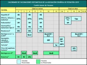 Calendario vacunal de la AEP