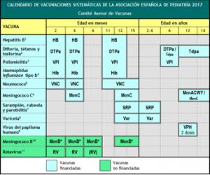 calendario_vacunal