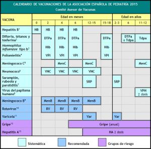 Calendario vacunal AEP