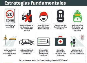 Estrategias de seguridad vial
