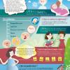 Infografía sobre la tosferina